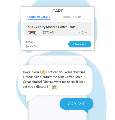 Abandoned Cart SMS Text Flow